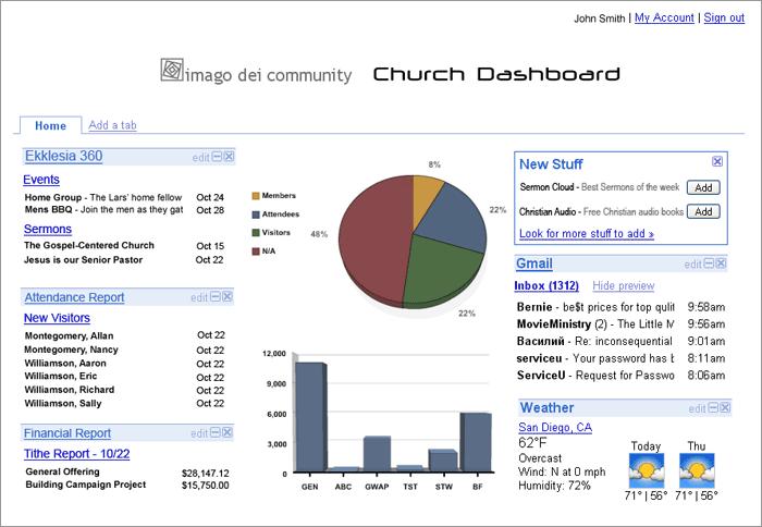 charter fianceal analysis handbook pdf
