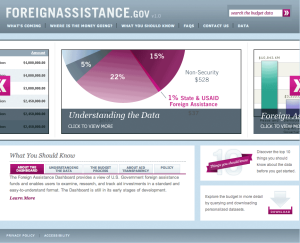 Foreign Assistance Dashboard